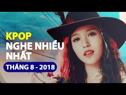 Top 30 MV Kpop được xem nhiều nhất